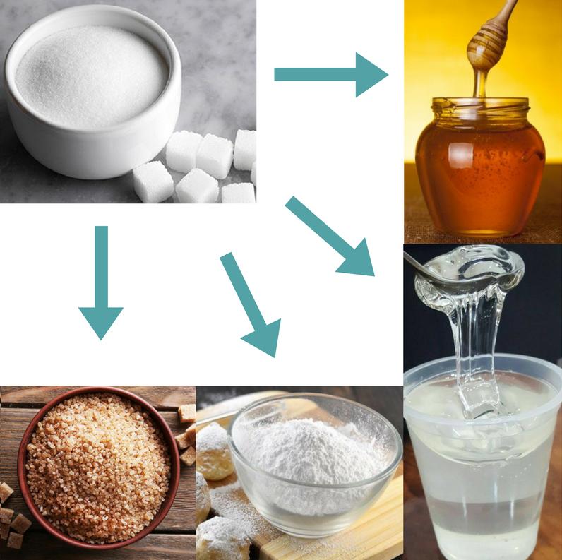 Чим замінити цукровий пісок в рецептах   Поради господині   Блог Наталі