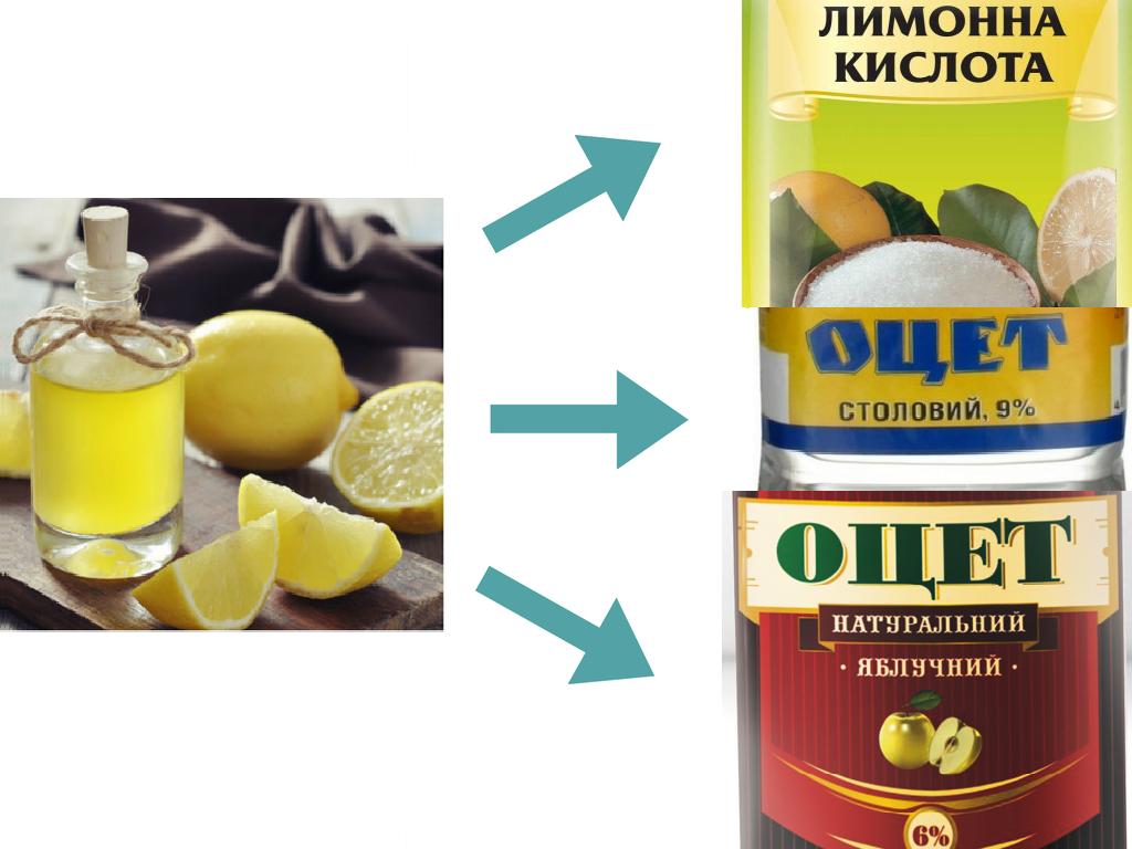 Чим замінити лимонний сік в рецептах   Поради господині   Блог Наталі
