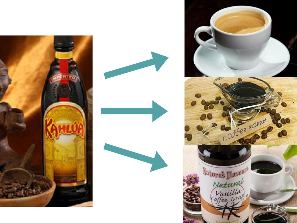 Чим замінити Калуа в рецептах | Поради господині | Блог Наталі