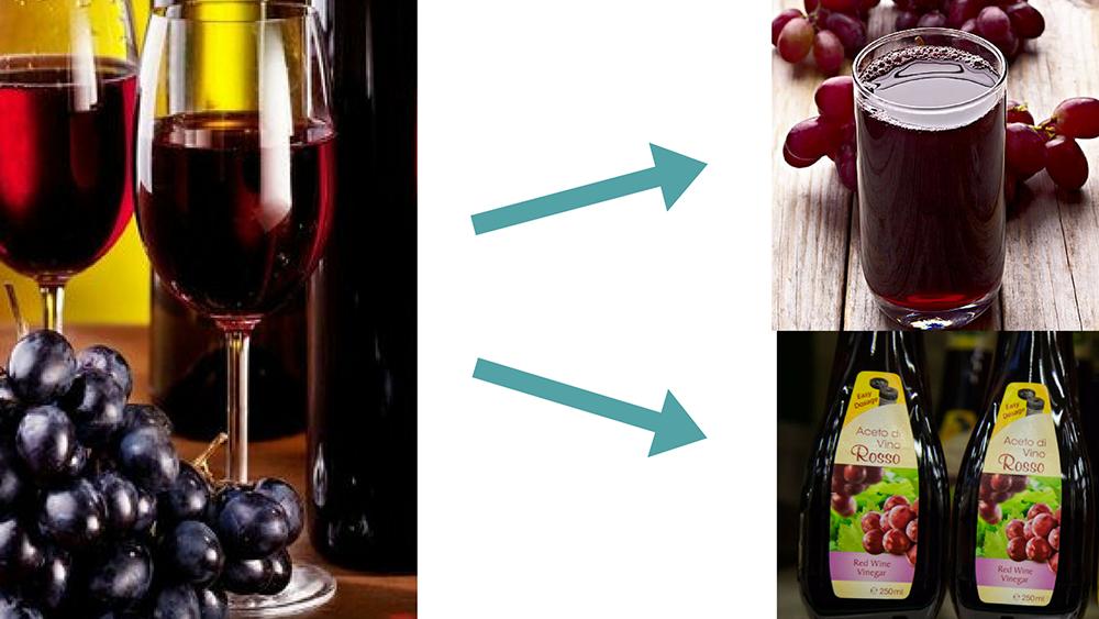 Чим замінити Червоне вино в рецептах | Поради господині | Блог Наталі