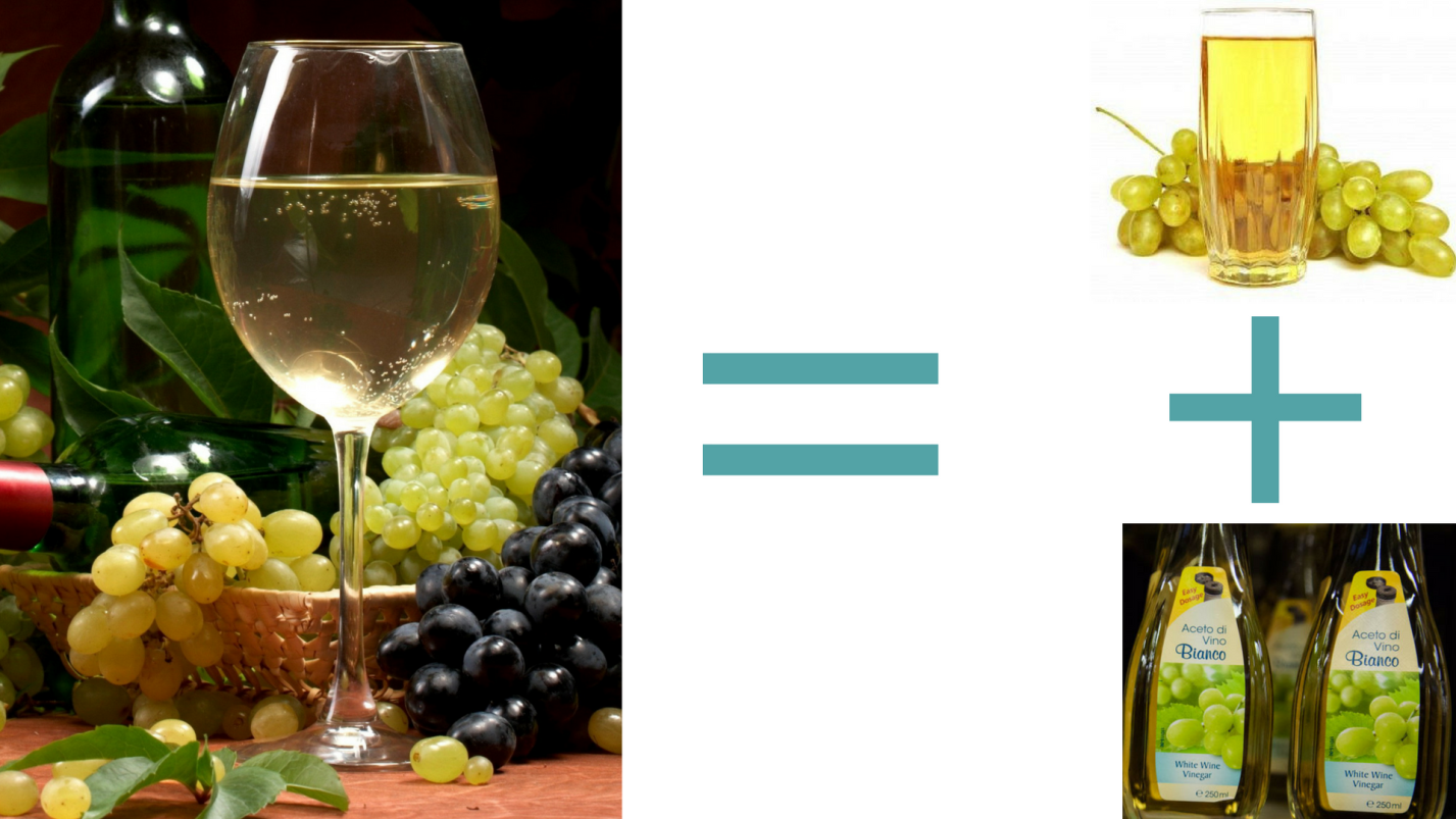 Чим замінити біле вино в рецептах | Поради господині | Блог Наталі