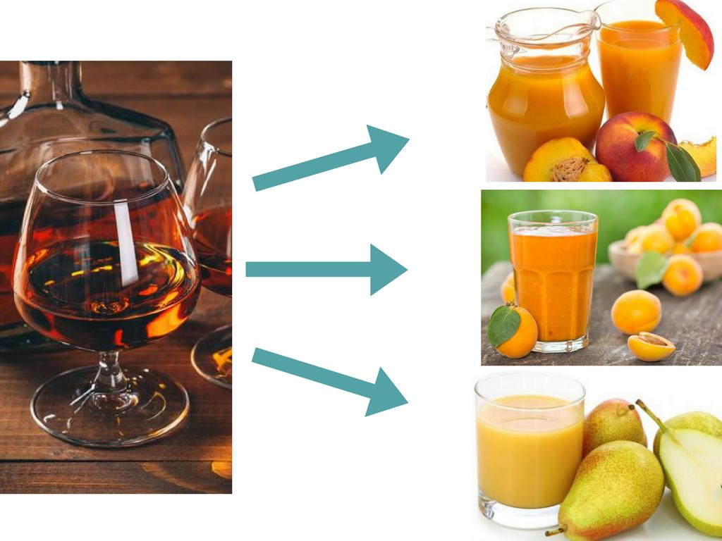 Чим замінити Коньяк в рецептах | Поради господині | Блог Наталі