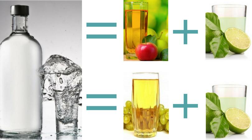 Чим замінити горілку в рецептах | Поради господині | Блог Наталі